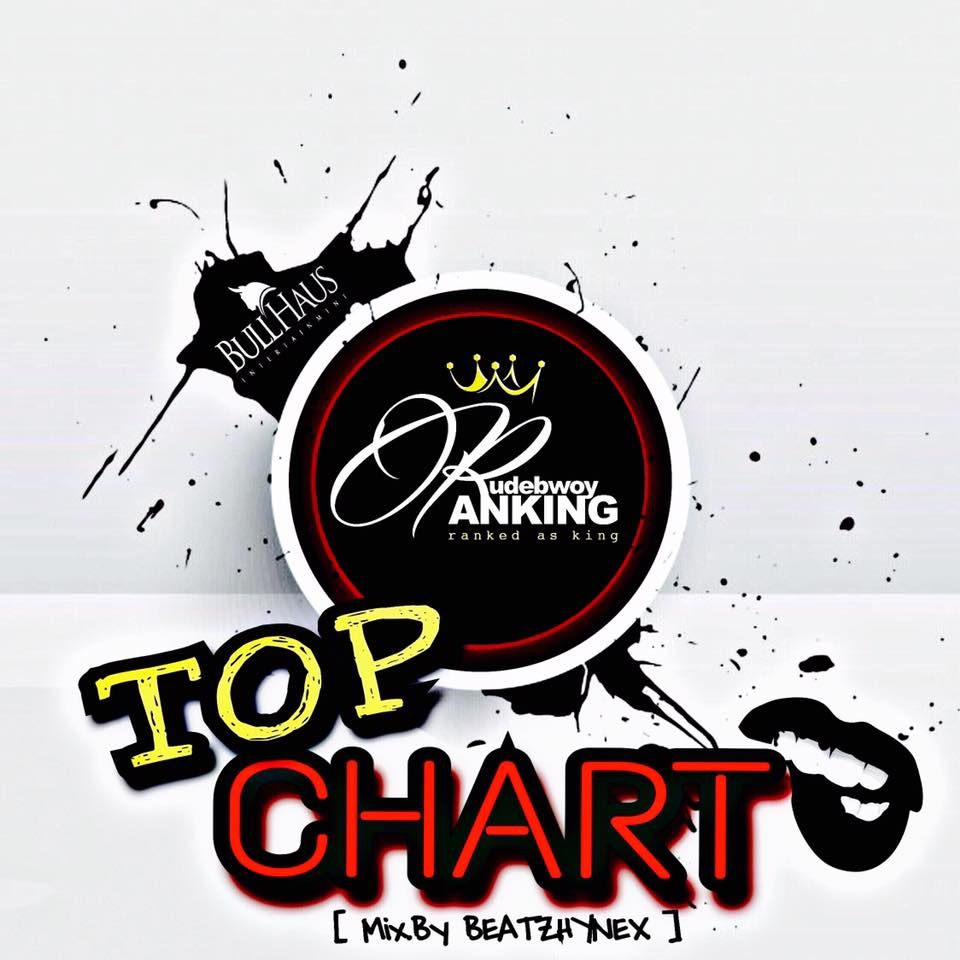 Rudebwoy Ranking - Top Chart (Mixed By Beat Hynex)